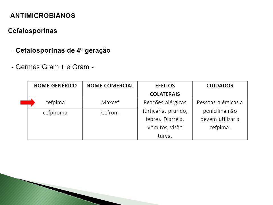 ANTIMICROBIANOS Cefalosporinas NOME GENÉRICONOME COMERCIAL EFEITOS COLATERAIS CUIDADOS cefpimaMaxcef Reações alérgicas (urticária, prurido, febre).