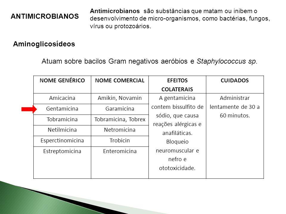 ANTIMICROBIANOS Cefalosporinas NOME GENÉRICONOME COMERCIAL EFEITOS COLATERAIS CUIDADOS cefaclorCeclor Hipersensibilidade (exantema maculopapular, urticária, febre, broncoespasmo e anafilaxia).