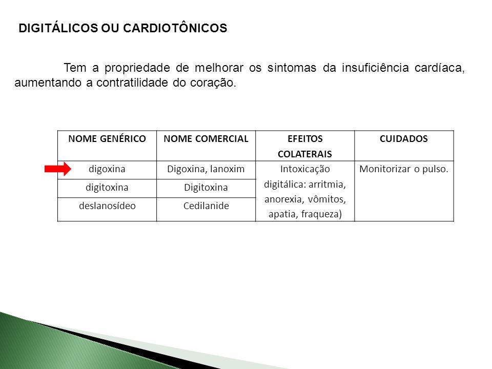 DIGITÁLICOS OU CARDIOTÔNICOS Tem a propriedade de melhorar os sintomas da insuficiência cardíaca, aumentando a contratilidade do coração.
