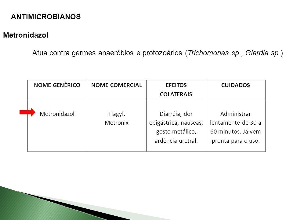 Metronidazol Atua contra germes anaeróbios e protozoários (Trichomonas sp., Giardia sp.) ANTIMICROBIANOS NOME GENÉRICONOME COMERCIAL EFEITOS COLATERAIS CUIDADOS MetronidazolFlagyl, Metronix Diarréia, dor epigástrica, náuseas, gosto metálico, ardência uretral.