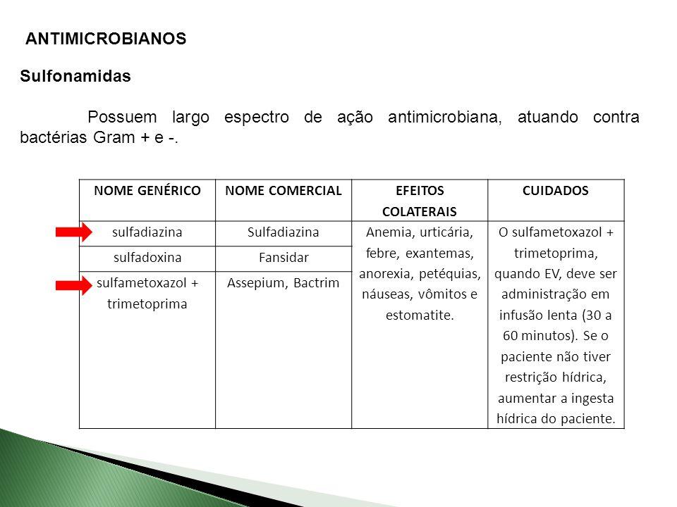 NOME GENÉRICONOME COMERCIAL EFEITOS COLATERAIS CUIDADOS sulfadiazinaSulfadiazina Anemia, urticária, febre, exantemas, anorexia, petéquias, náuseas, vômitos e estomatite.
