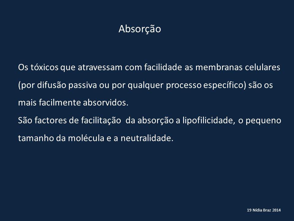 19 Nídia Braz 2014 Os tóxicos que atravessam com facilidade as membranas celulares (por difusão passiva ou por qualquer processo específico) são os ma