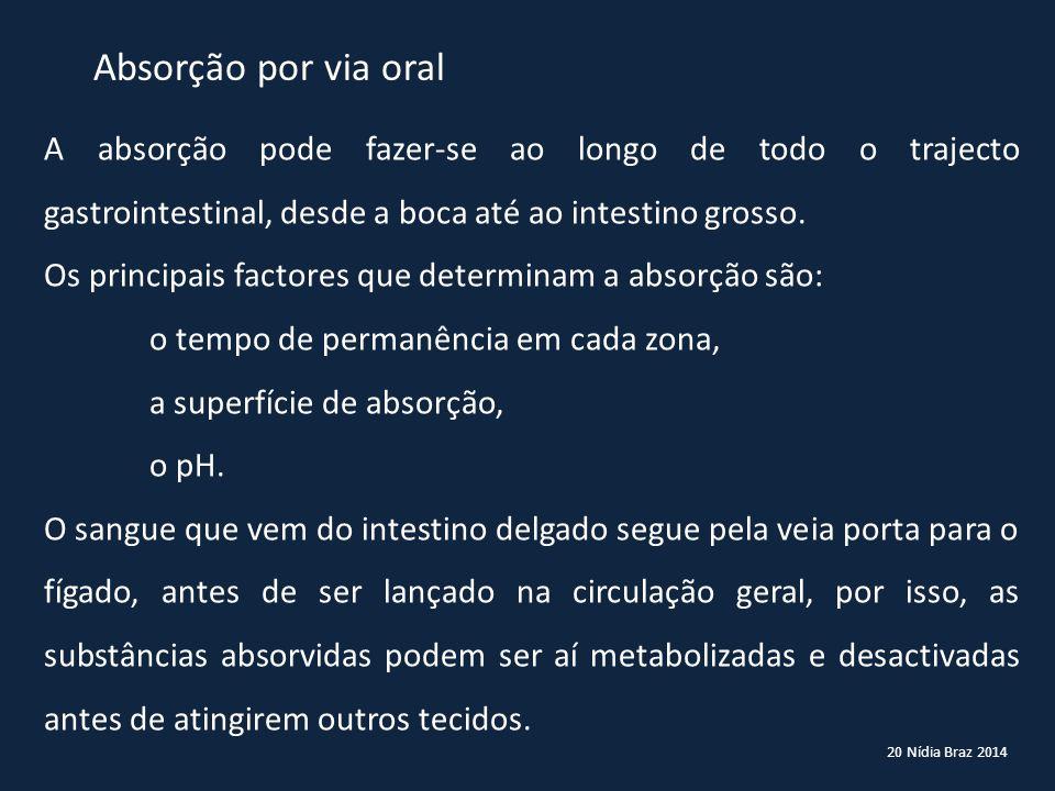 20 Nídia Braz 2014 Absorção por via oral A absorção pode fazer-se ao longo de todo o trajecto gastrointestinal, desde a boca até ao intestino grosso.