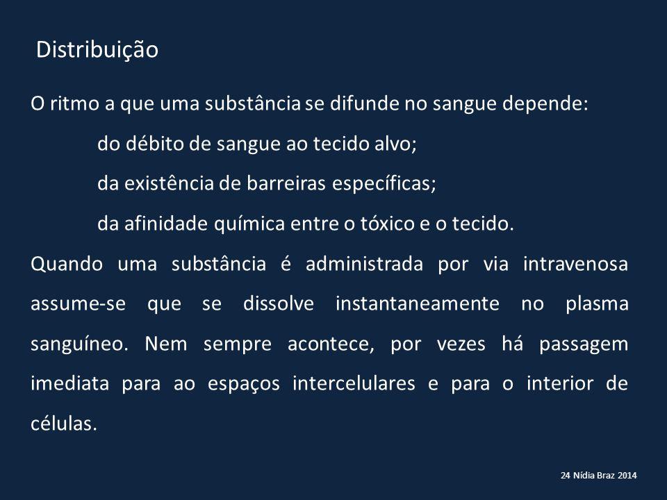 24 Nídia Braz 2014 Distribuição O ritmo a que uma substância se difunde no sangue depende: do débito de sangue ao tecido alvo; da existência de barrei