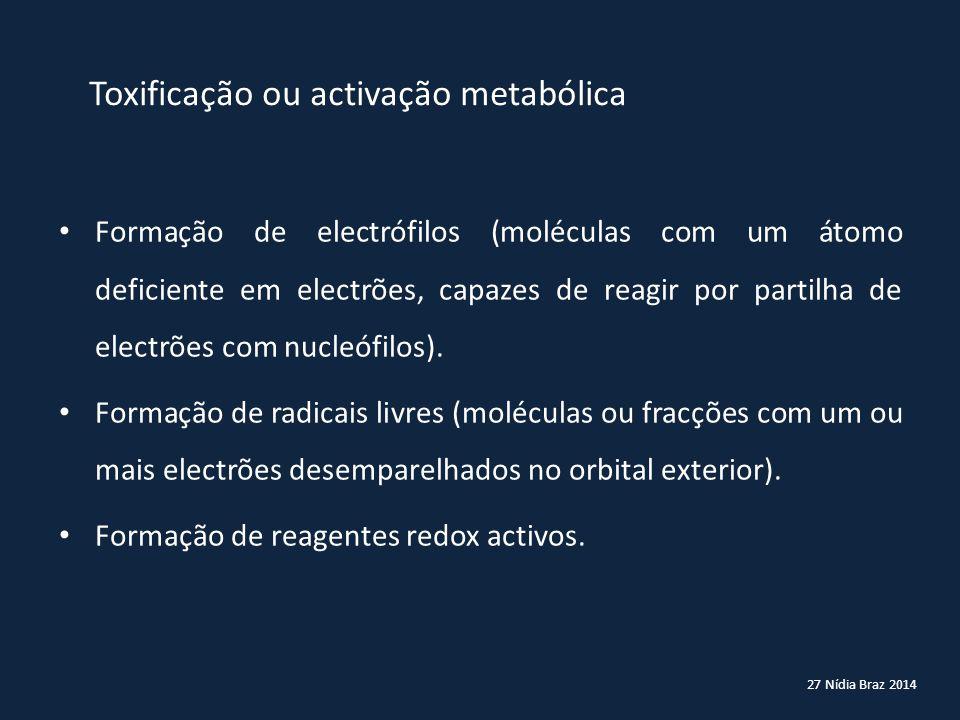 27 Nídia Braz 2014 Toxificação ou activação metabólica Formação de electrófilos (moléculas com um átomo deficiente em electrões, capazes de reagir por