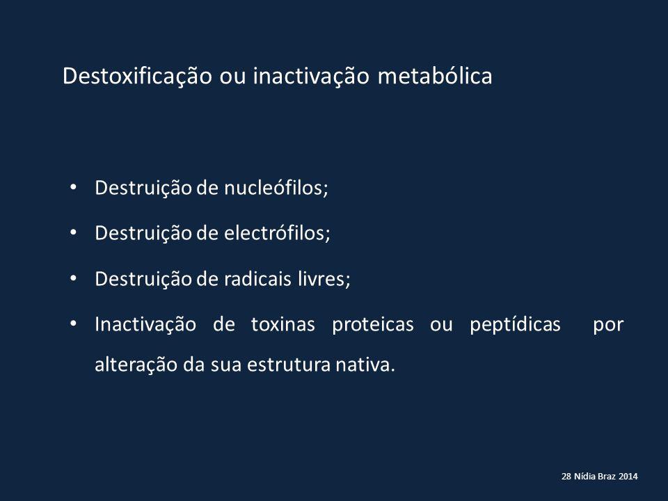 28 Nídia Braz 2014 Destoxificação ou inactivação metabólica Destruição de nucleófilos; Destruição de electrófilos; Destruição de radicais livres; Inac