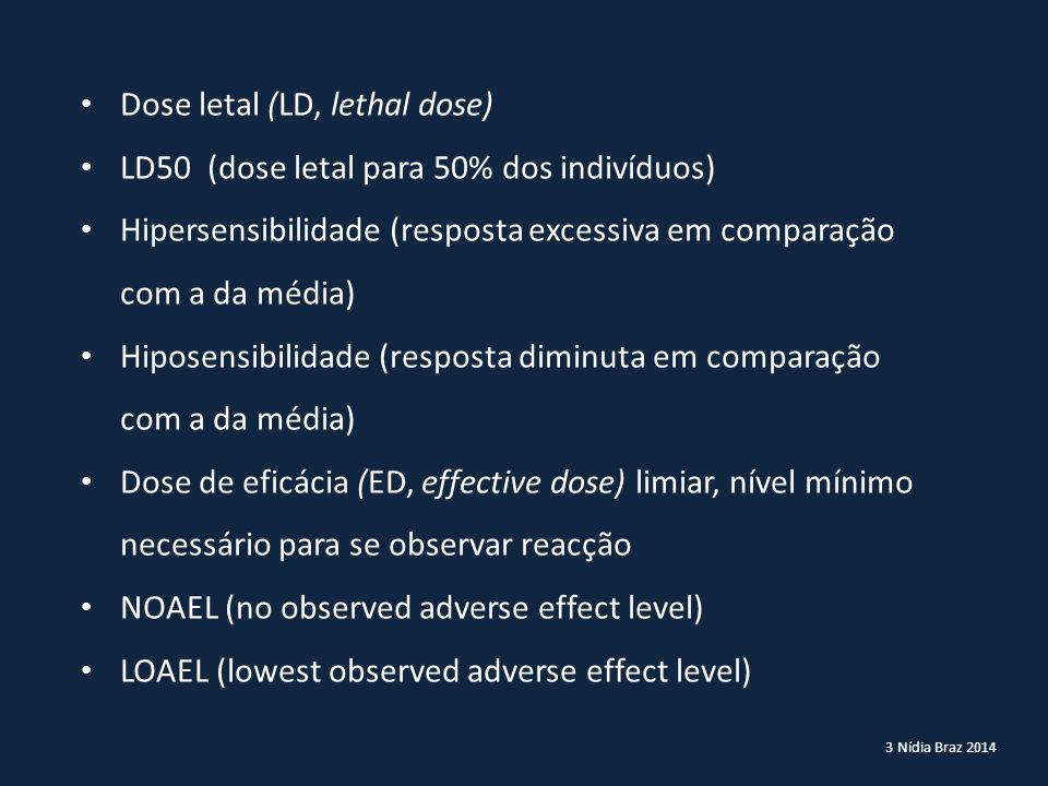 3 Nídia Braz 2014 Dose letal (LD, lethal dose) LD50 (dose letal para 50% dos indivíduos) Hipersensibilidade (resposta excessiva em comparação com a da