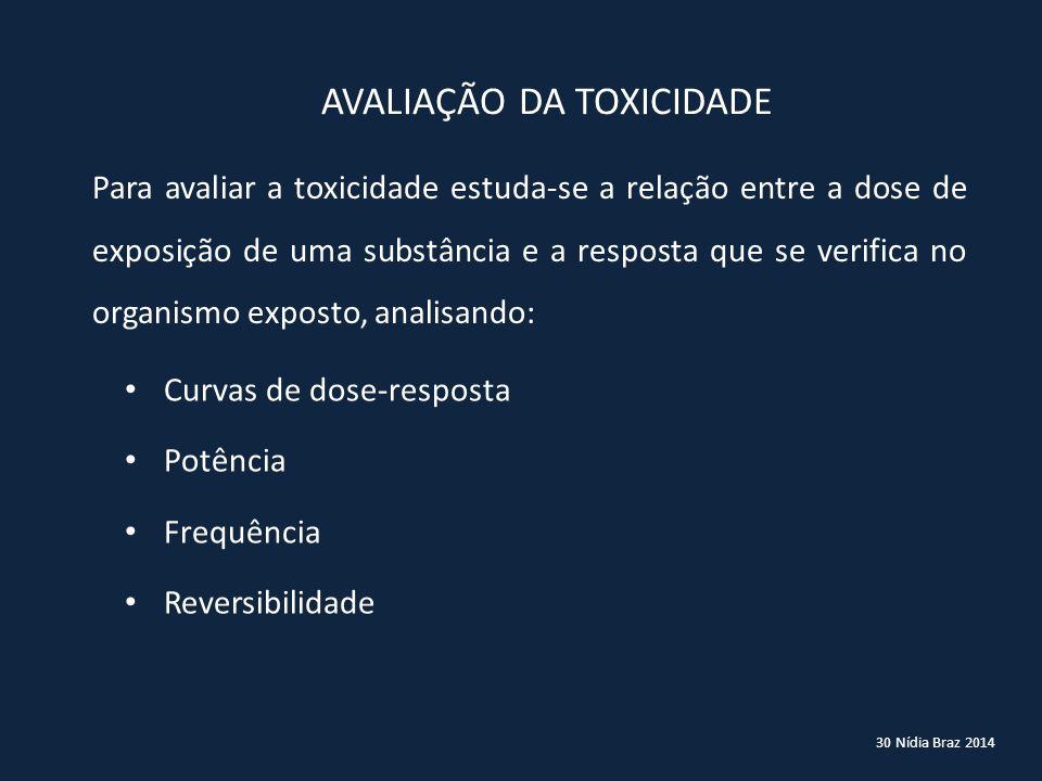 30 Nídia Braz 2014 AVALIAÇÃO DA TOXICIDADE Curvas de dose-resposta Potência Frequência Reversibilidade Para avaliar a toxicidade estuda-se a relação e