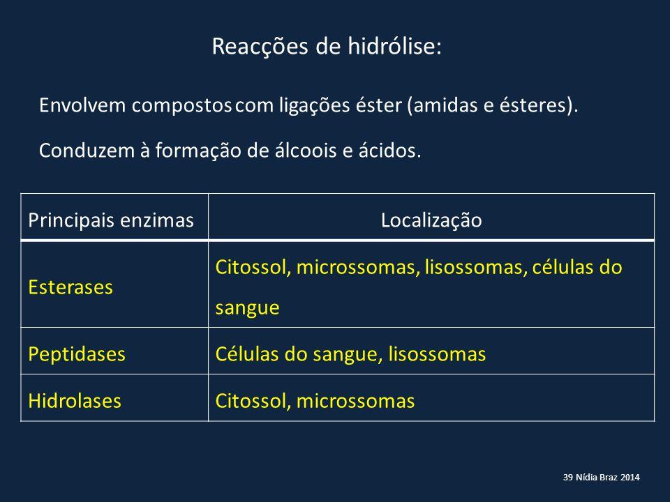 39 Nídia Braz 2014 Reacções de hidrólise: Envolvem compostos com ligações éster (amidas e ésteres). Conduzem à formação de álcoois e ácidos. Principai