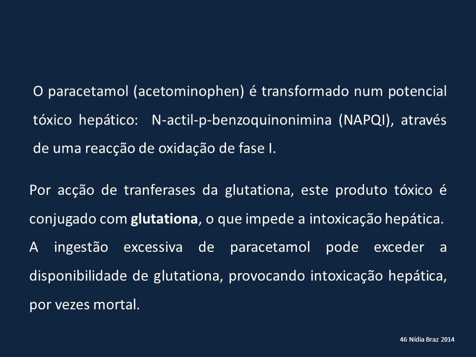 46 Nídia Braz 2014 Por acção de tranferases da glutationa, este produto tóxico é conjugado com glutationa, o que impede a intoxicação hepática. A inge