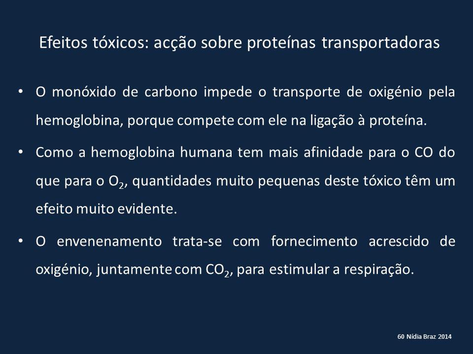 60 Nídia Braz 2014 Efeitos tóxicos: acção sobre proteínas transportadoras O monóxido de carbono impede o transporte de oxigénio pela hemoglobina, porq