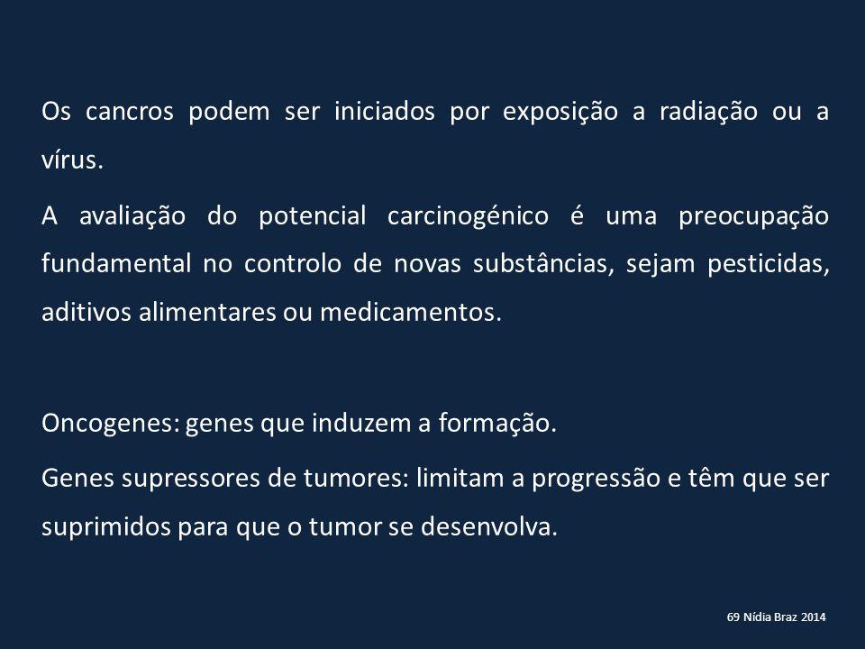 69 Nídia Braz 2014 Os cancros podem ser iniciados por exposição a radiação ou a vírus. A avaliação do potencial carcinogénico é uma preocupação fundam