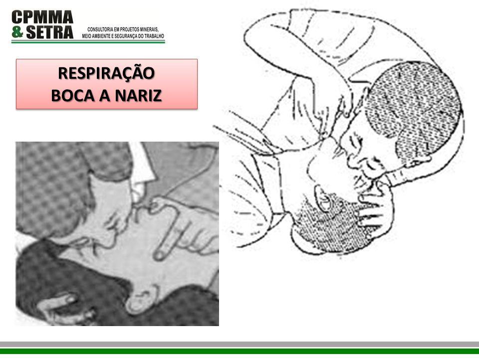 RESPIRAÇÃO BOCA A NARIZ RESPIRAÇÃO