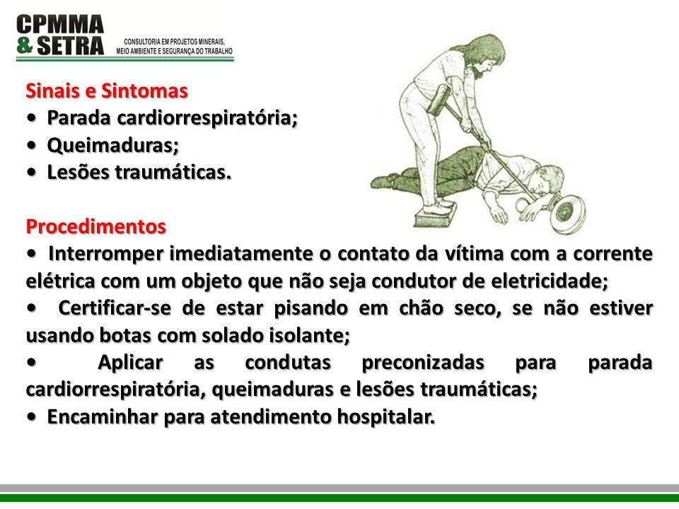 Sinais e Sintomas Parada cardiorrespiratória; Parada cardiorrespiratória; Queimaduras; Queimaduras; Lesões traumáticas. Lesões traumáticas.Procediment