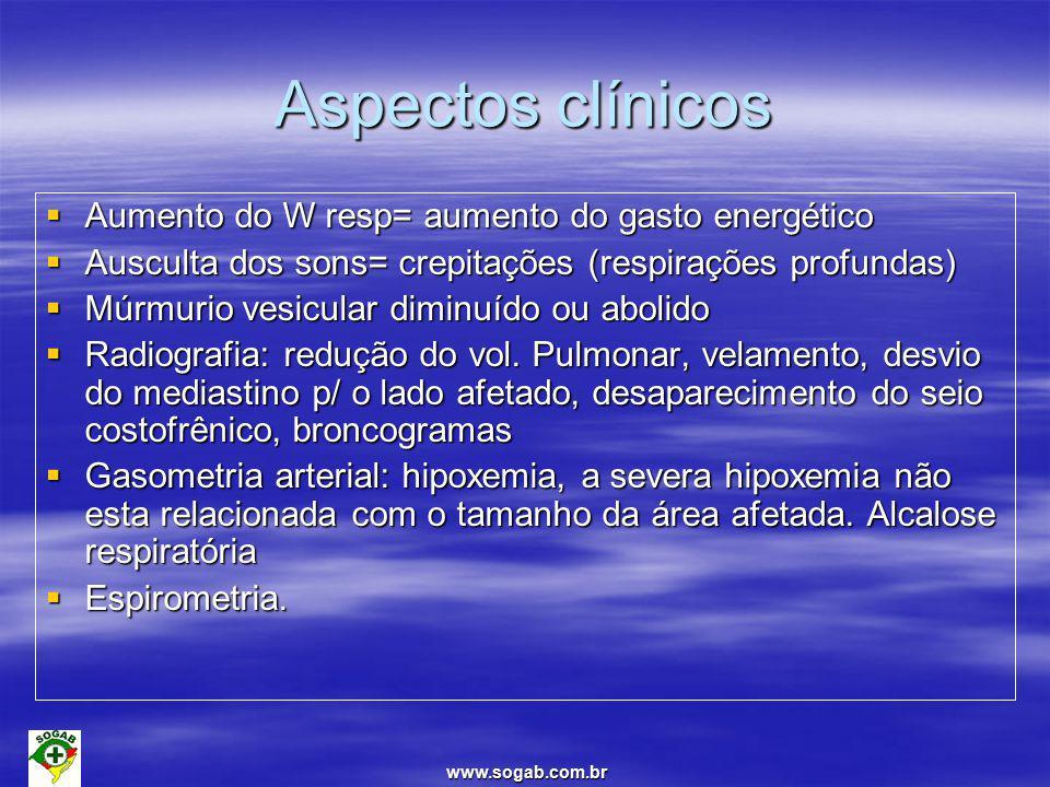 www.sogab.com.br Aspectos clínicos  Aumento do W resp= aumento do gasto energético  Ausculta dos sons= crepitações (respirações profundas)  Múrmurio vesicular diminuído ou abolido  Radiografia: redução do vol.