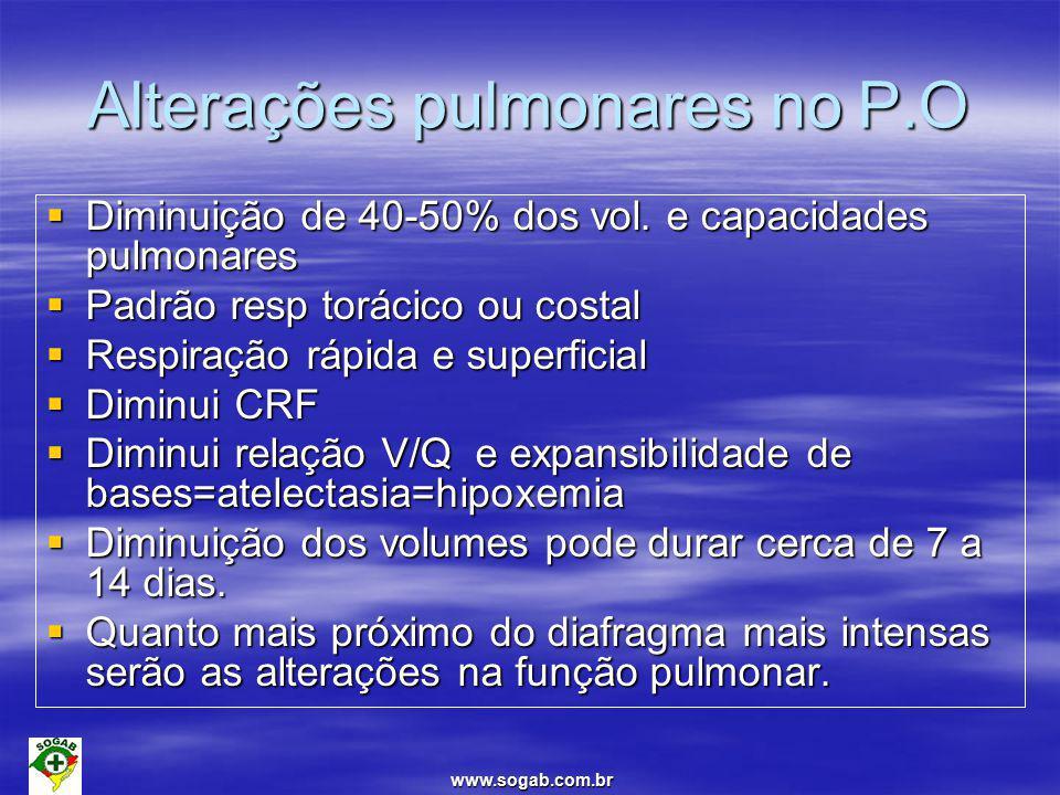 www.sogab.com.br Alterações pulmonares no P.O  Diminuição de 40-50% dos vol.