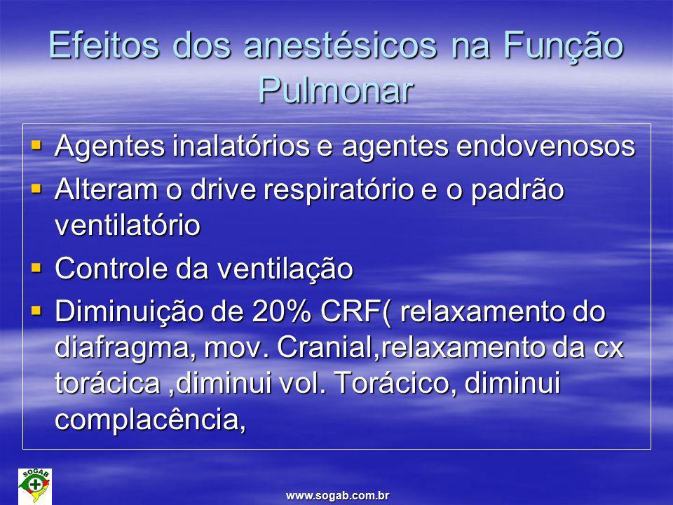 www.sogab.com.br Efeitos dos anestésicos na Função Pulmonar  Agentes inalatórios e agentes endovenosos  Alteram o drive respiratório e o padrão ventilatório  Controle da ventilação  Diminuição de 20% CRF( relaxamento do diafragma, mov.