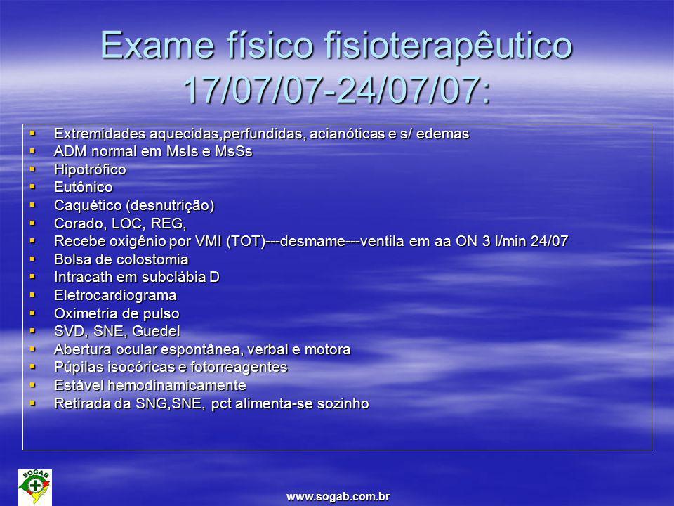 www.sogab.com.br Exame físico fisioterapêutico 17/07/07-24/07/07:  Extremidades aquecidas,perfundidas, acianóticas e s/ edemas  ADM normal em MsIs e MsSs  Hipotrófico  Eutônico  Caquético (desnutrição)  Corado, LOC, REG,  Recebe oxigênio por VMI (TOT)---desmame---ventila em aa ON 3 l/min 24/07  Bolsa de colostomia  Intracath em subclábia D  Eletrocardiograma  Oximetria de pulso  SVD, SNE, Guedel  Abertura ocular espontânea, verbal e motora  Púpilas isocóricas e fotorreagentes  Estável hemodinamicamente  Retirada da SNG,SNE, pct alimenta-se sozinho