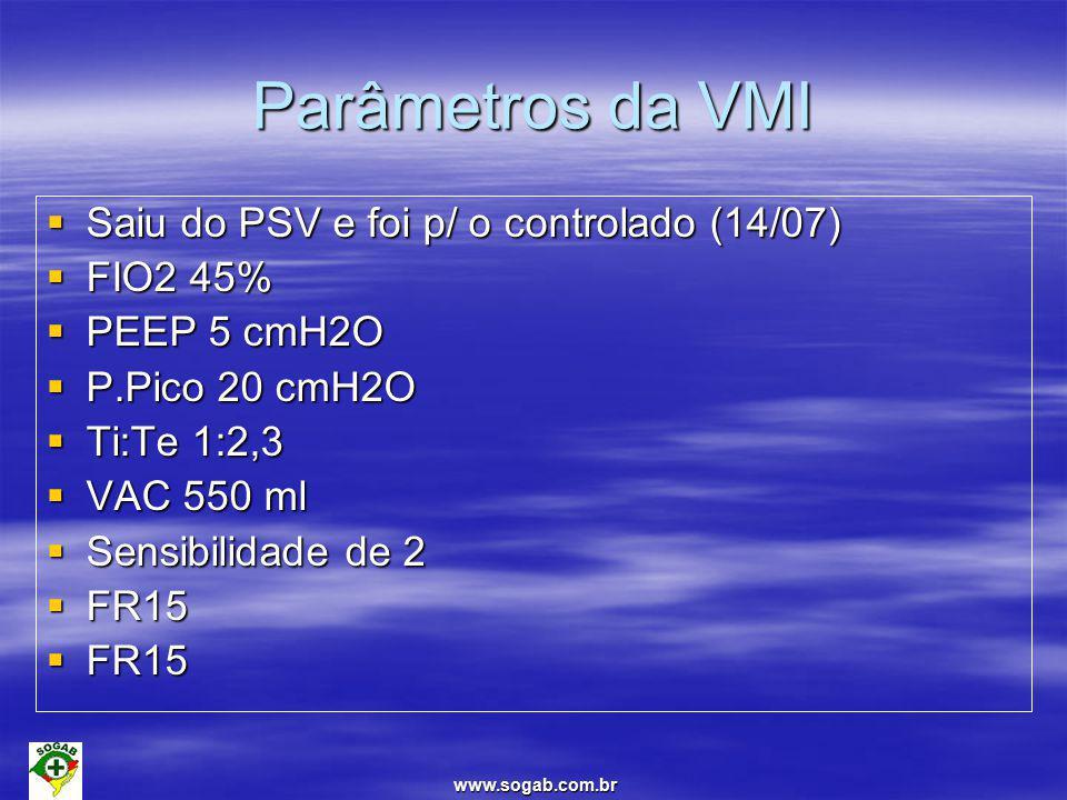 www.sogab.com.br Parâmetros da VMI  Saiu do PSV e foi p/ o controlado (14/07)  FIO2 45%  PEEP 5 cmH2O  P.Pico 20 cmH2O  Ti:Te 1:2,3  VAC 550 ml  Sensibilidade de 2  FR15