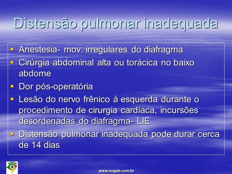 www.sogab.com.br Efeitos dos anestésicos na Função Pulmonar  Atelectasias decorrem da perda do tônus diafragmático e aparecem em 5 min após a indução anestésica.