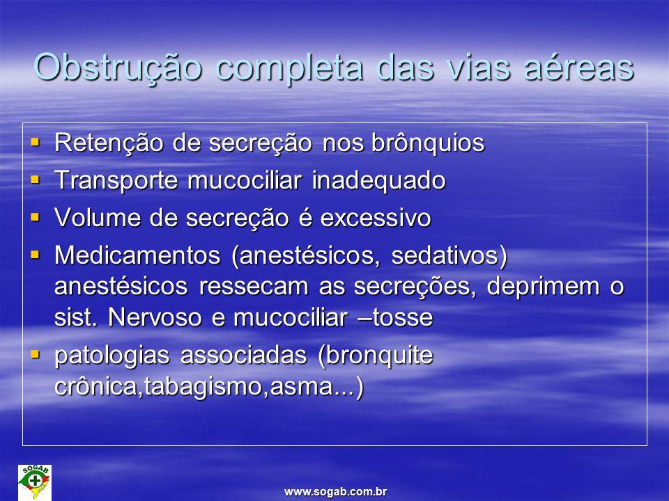 www.sogab.com.br Obstrução completa das vias aéreas  Retenção de secreção nos brônquios  Transporte mucociliar inadequado  Volume de secreção é excessivo  Medicamentos (anestésicos, sedativos) anestésicos ressecam as secreções, deprimem o sist.