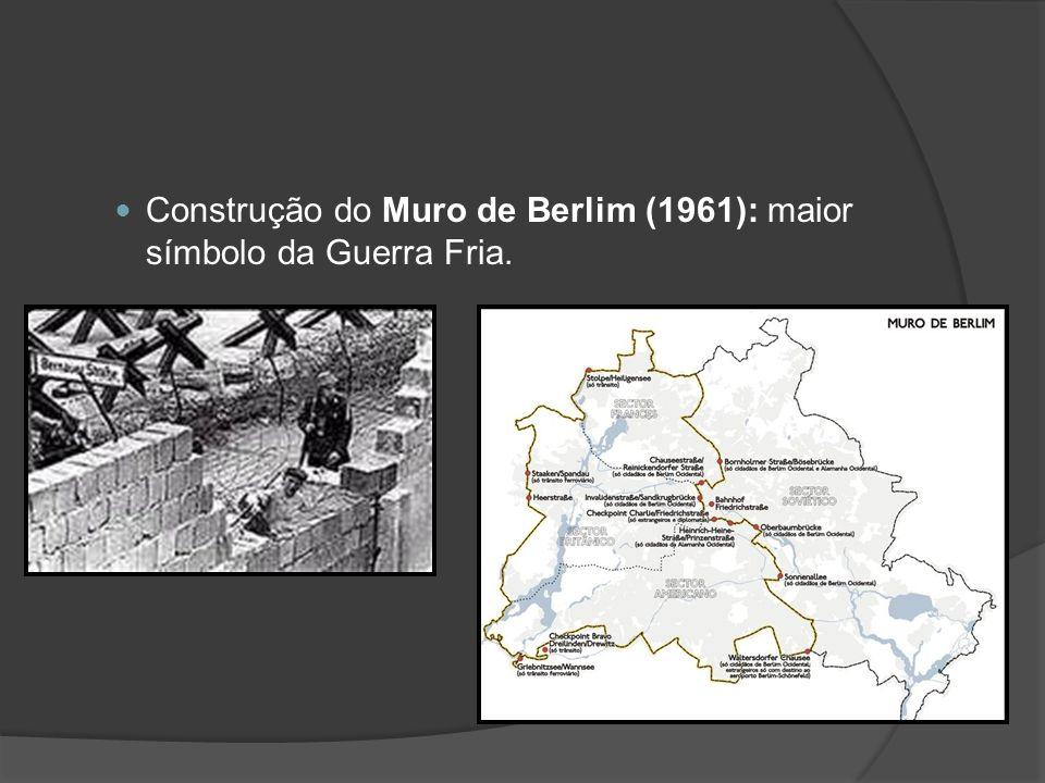Construção do Muro de Berlim (1961): maior símbolo da Guerra Fria.