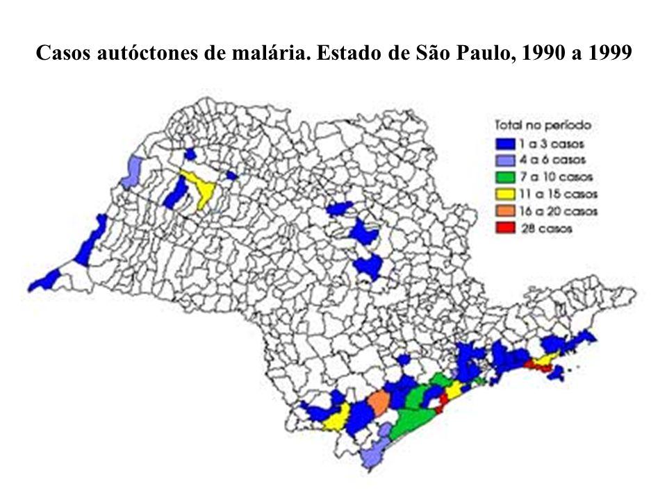Casos autóctones de malária. Estado de São Paulo, 1990 a 1999