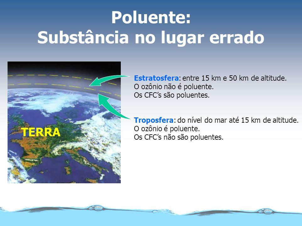 Poluente: Substância no lugar errado Troposfera: do nível do mar até 15 km de altitude. O ozônio é poluente. Os CFC's não são poluentes. Estratosfera: