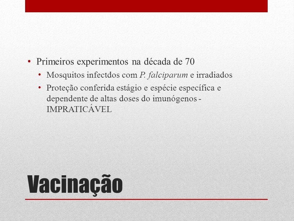 Vacinação Primeiros experimentos na década de 70 Mosquitos infectdos com P. falciparum e irradiados Proteção conferida estágio e espécie específica e