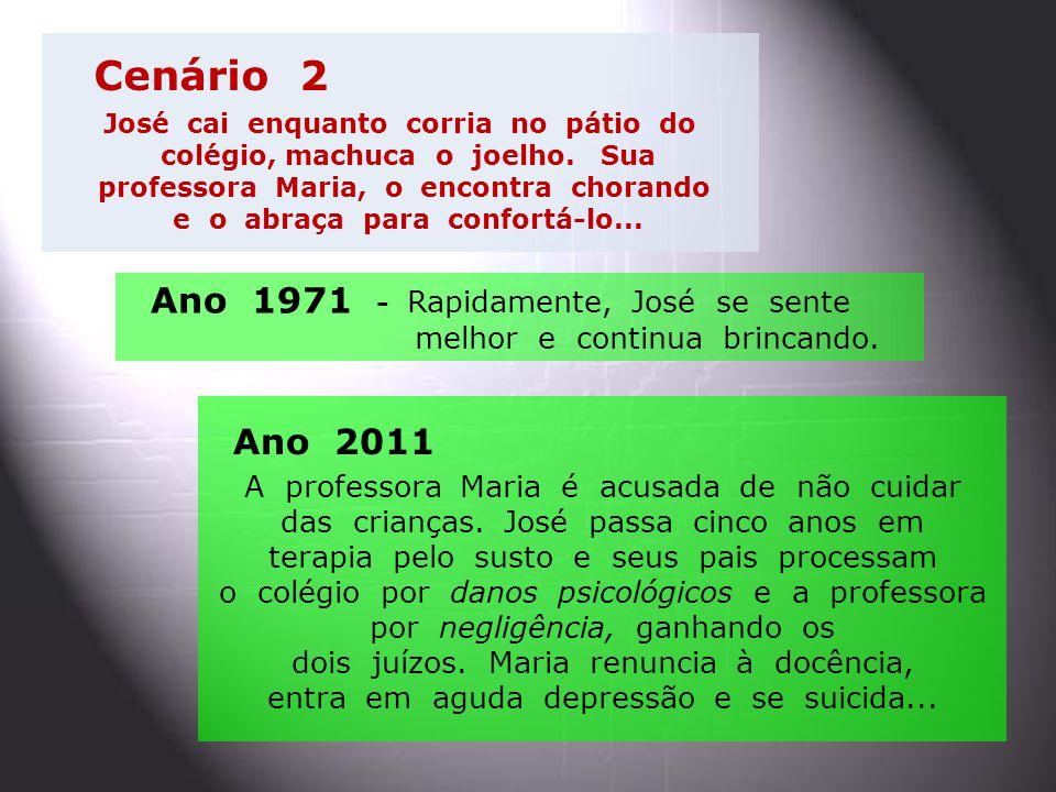 Ano 2011 A professora Maria é acusada de não cuidar das crianças.