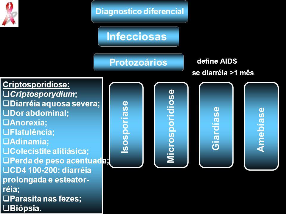define AIDS se diarréia >1 mês Diagnostico diferencial Infecciosas Protozoários Criptosporidiose:  Criptosporydium;  Diarréia aquosa severa;  Dor a