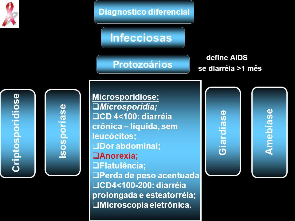 define AIDS se diarréia >1 mês Diagnostico diferencial Infecciosas Protozoários Microsporidiose:  Microsporidia;  CD 4<100: diarréia crônica – líqui