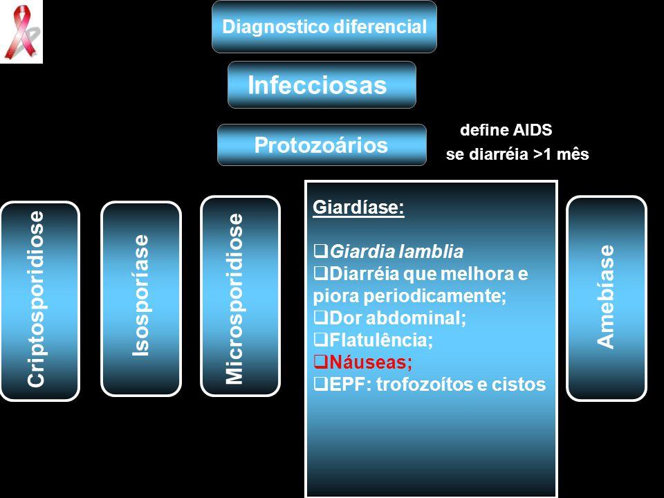 define AIDS se diarréia >1 mês Diagnostico diferencial Infecciosas Protozoários Giardíase:  Giardia lamblia  Diarréia que melhora e piora periodicam