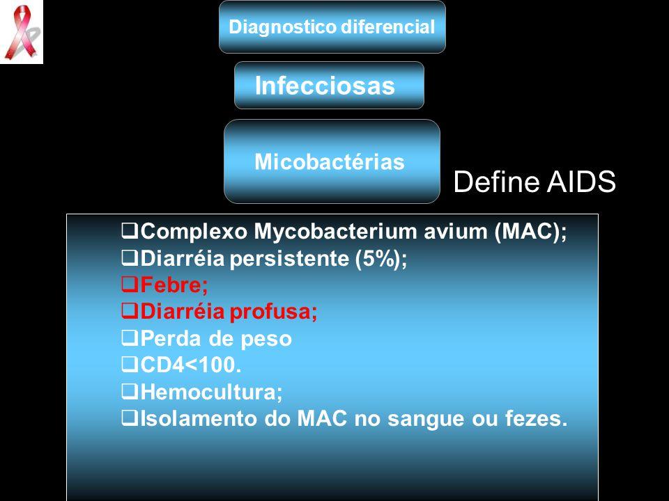 Define AIDS Diagnostico diferencial Infecciosas Micobactérias  Complexo Mycobacterium avium (MAC);  Diarréia persistente (5%);  Febre;  Diarréia p
