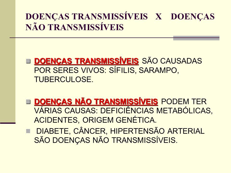 DOENÇAS TRANSMISSÍVEIS X DOENÇAS NÃO TRANSMISSÍVEIS DOENÇAS TRANSMISSÍVEIS DOENÇAS TRANSMISSÍVEIS SÃO CAUSADAS POR SERES VIVOS: SÍFILIS, SARAMPO, TUBE