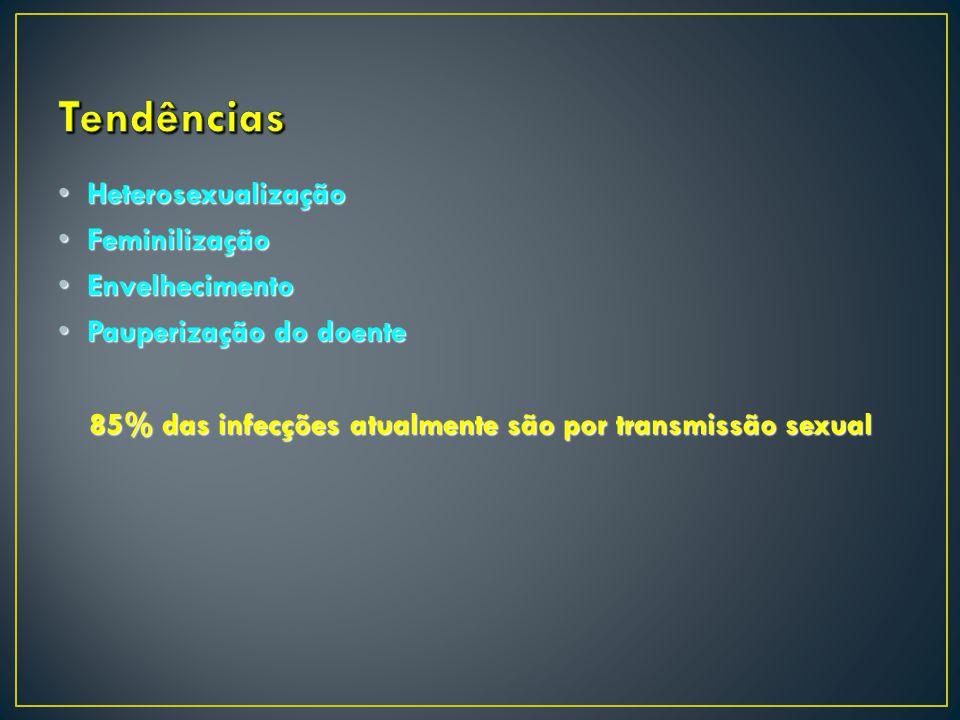 Heterosexualização Heterosexualização Feminilização Feminilização Envelhecimento Envelhecimento Pauperização do doente Pauperização do doente 85% das
