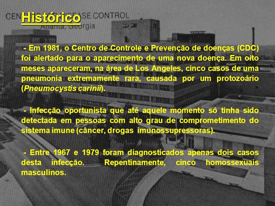 - Em 1981, o Centro de Controle e Prevenção de doenças (CDC) foi alertado para o aparecimento de uma nova doença. Em oito meses apareceram, na área de