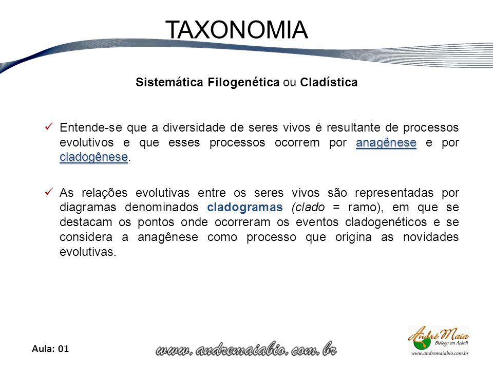 Aula: 01 TAXONOMIA Sistemática Filogenética ou Cladística anagênese cladogênese Entende-se que a diversidade de seres vivos é resultante de processos evolutivos e que esses processos ocorrem por anagênese e por cladogênese.