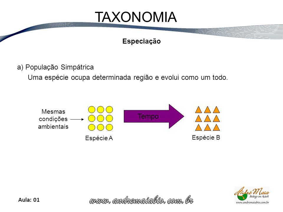 Aula: 01 TAXONOMIA Especiação a) População Simpátrica Uma espécie ocupa determinada região e evolui como um todo.