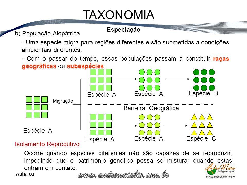 Aula: 01 TAXONOMIA Especiação b) População Alopátrica - Uma espécie migra para regiões diferentes e são submetidas a condições ambientais diferentes.