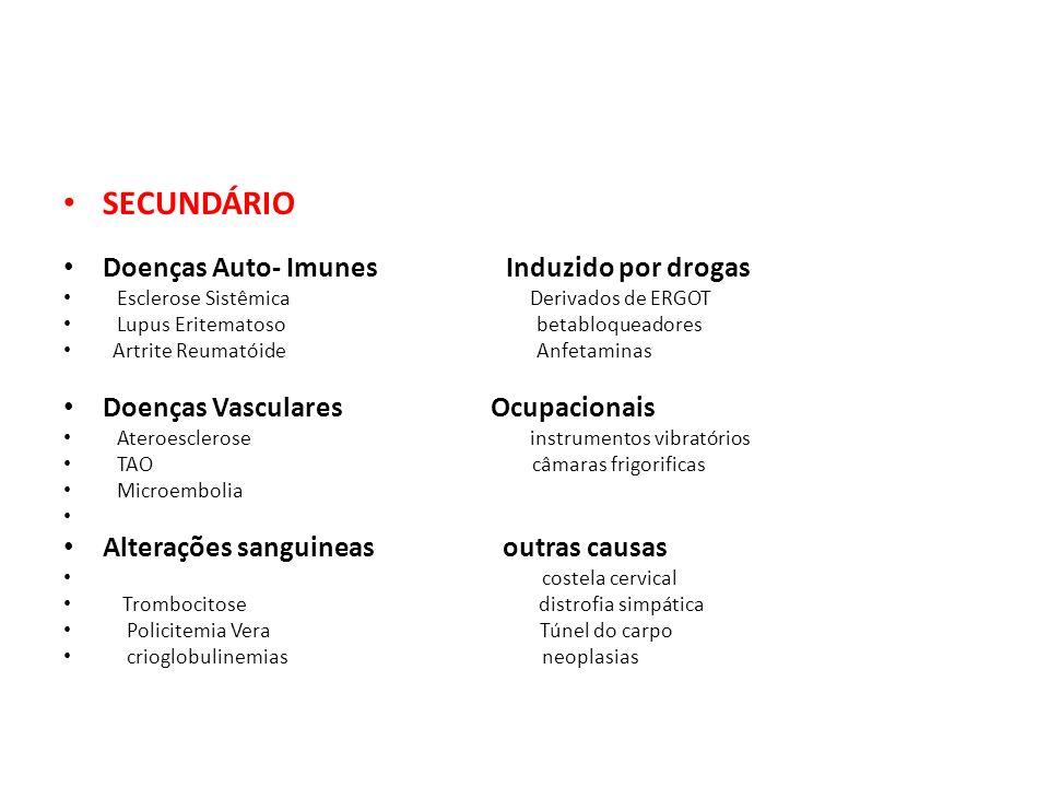 SECUNDÁRIO Doenças Auto- Imunes Induzido por drogas Esclerose Sistêmica Derivados de ERGOT Lupus Eritematoso betabloqueadores Artrite Reumatóide Anfet
