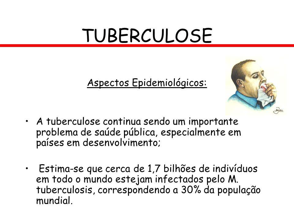 Aspectos Epidemiológicos: A tuberculose continua sendo um importante problema de saúde pública, especialmente em países em desenvolvimento; Estima-se