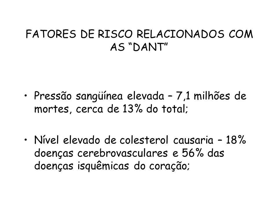 """FATORES DE RISCO RELACIONADOS COM AS """"DANT"""" Pressão sangüínea elevada – 7,1 milhões de mortes, cerca de 13% do total; Nível elevado de colesterol caus"""