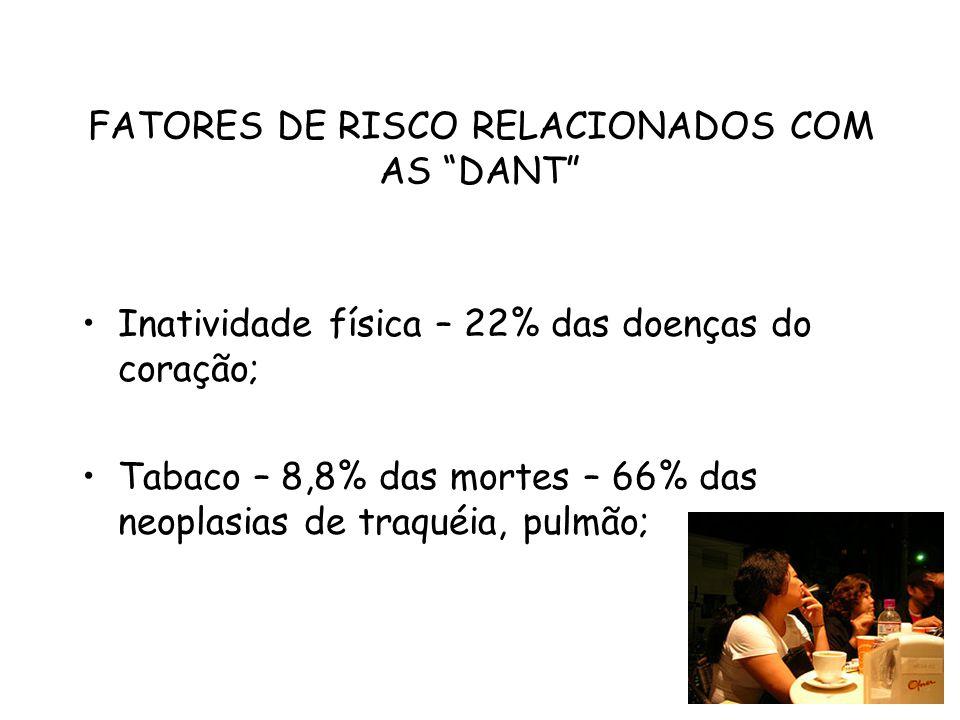 """FATORES DE RISCO RELACIONADOS COM AS """"DANT"""" Inatividade física – 22% das doenças do coração; Tabaco – 8,8% das mortes – 66% das neoplasias de traquéia"""