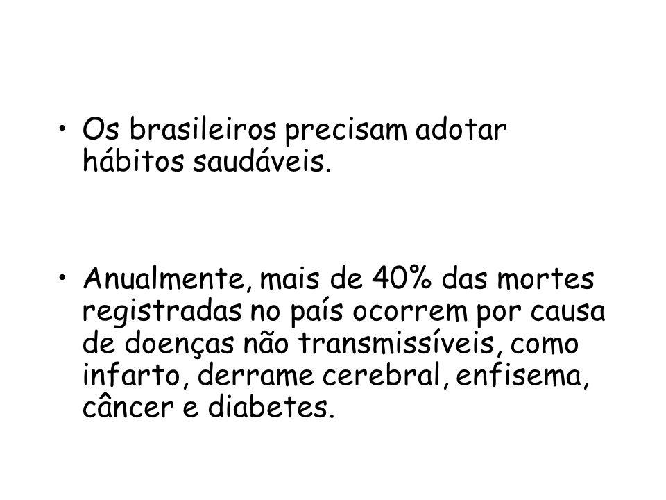 Os brasileiros precisam adotar hábitos saudáveis. Anualmente, mais de 40% das mortes registradas no país ocorrem por causa de doenças não transmissíve