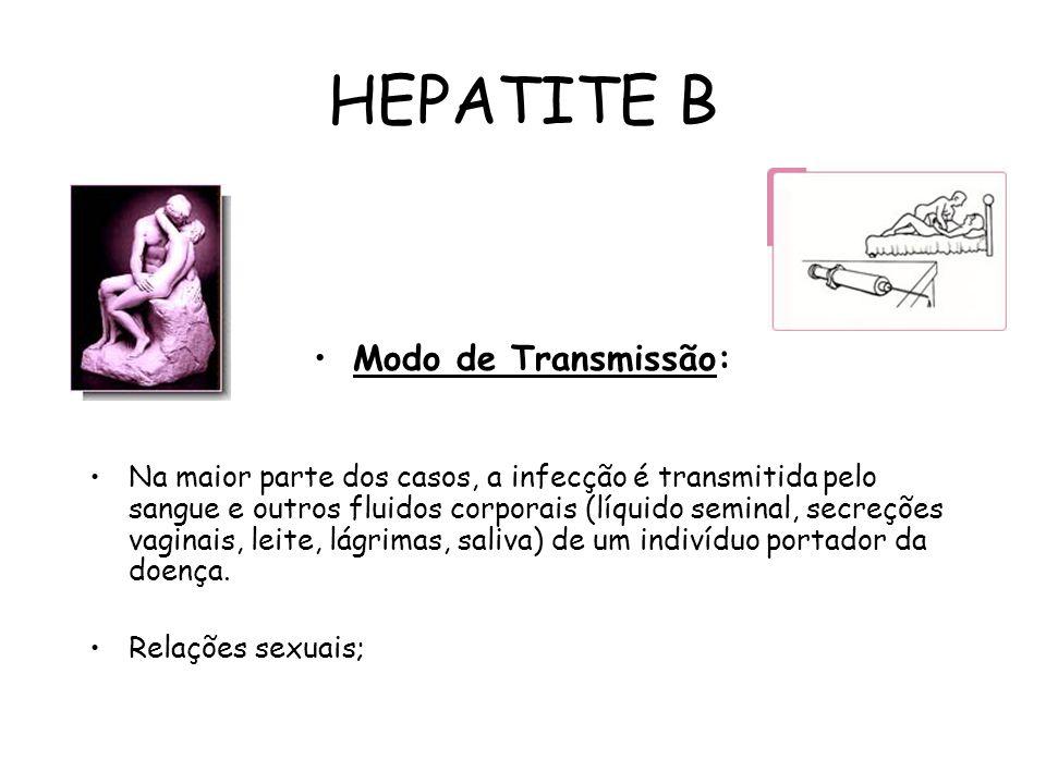 HEPATITE B Modo de Transmissão: Na maior parte dos casos, a infecção é transmitida pelo sangue e outros fluidos corporais (líquido seminal, secreções