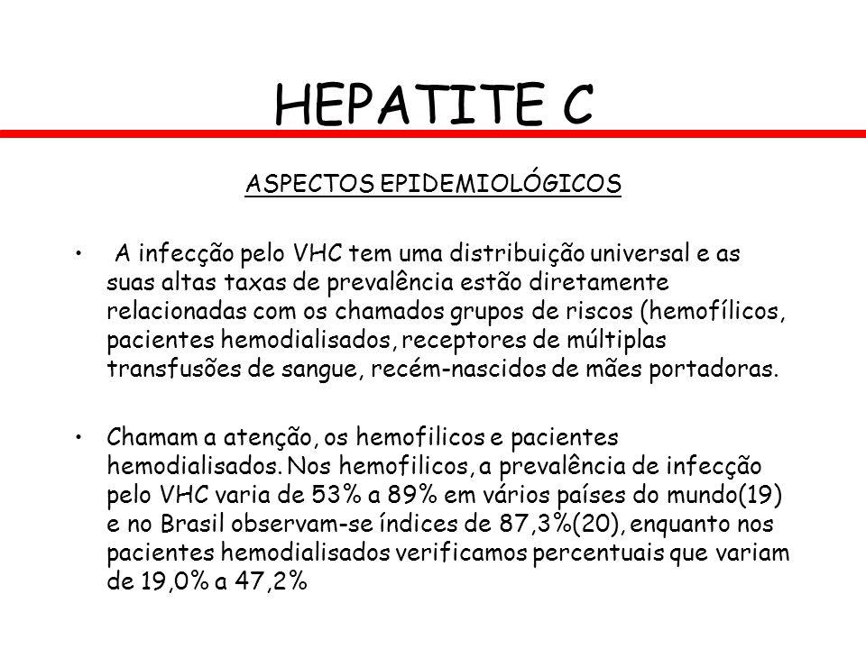 HEPATITE C ASPECTOS EPIDEMIOLÓGICOS A infecção pelo VHC tem uma distribuição universal e as suas altas taxas de prevalência estão diretamente relacion