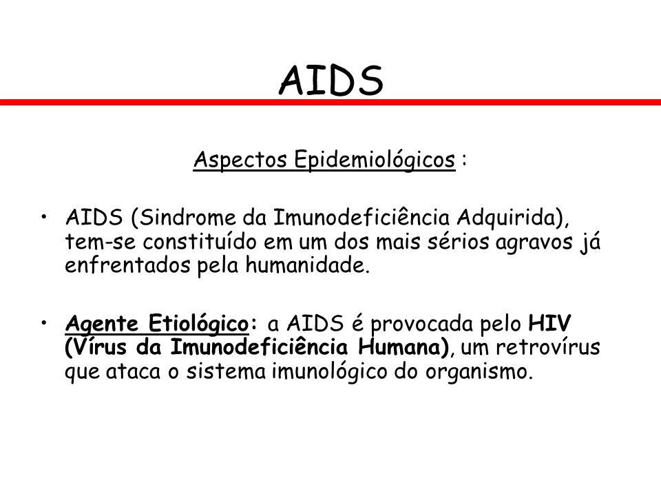 AIDS Aspectos Epidemiológicos : AIDS (Sindrome da Imunodeficiência Adquirida), tem-se constituído em um dos mais sérios agravos já enfrentados pela hu