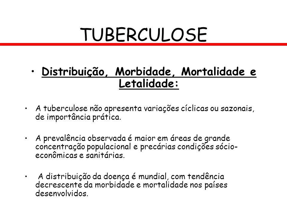 Distribuição, Morbidade, Mortalidade e Letalidade: A tuberculose não apresenta variações cíclicas ou sazonais, de importância prática. A prevalência o