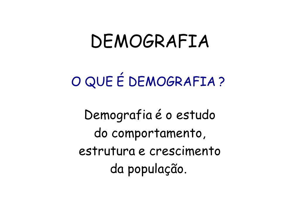 DEMOGRAFIA O QUE É DEMOGRAFIA ? Demografia é o estudo do comportamento, estrutura e crescimento da população.